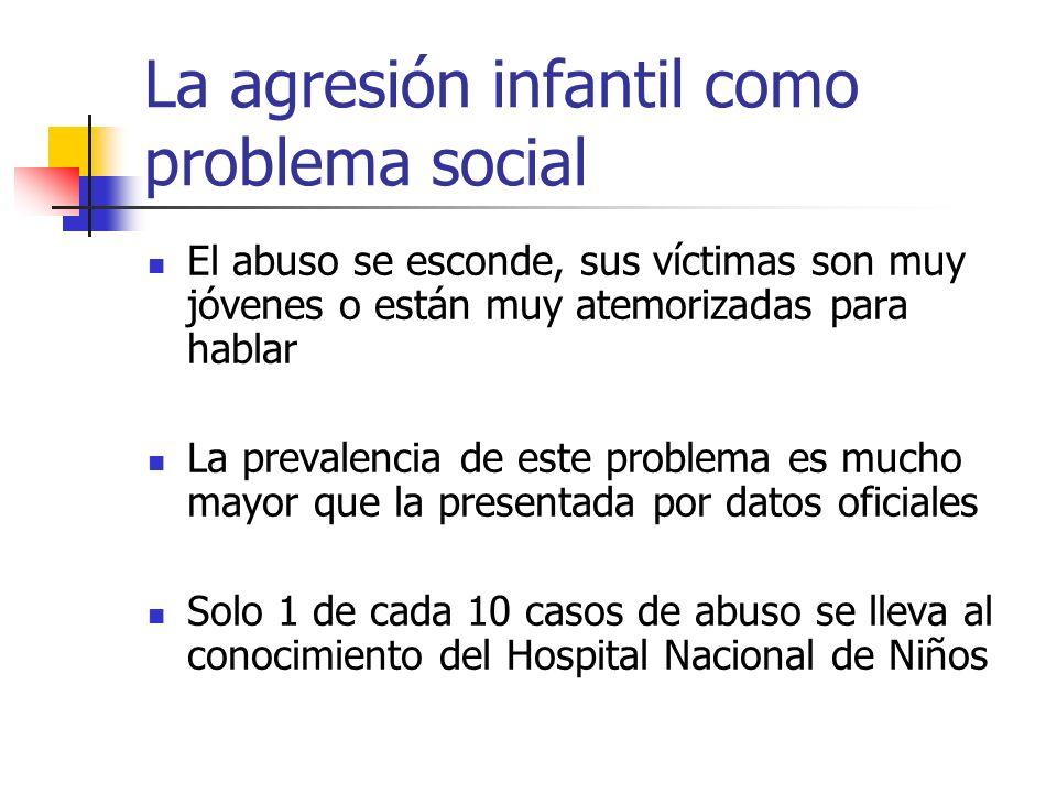 La agresión infantil como problema social