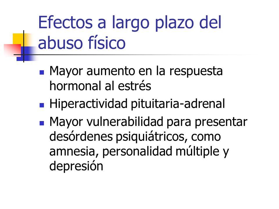 Efectos a largo plazo del abuso físico