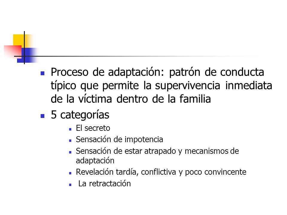 Proceso de adaptación: patrón de conducta típico que permite la supervivencia inmediata de la víctima dentro de la familia