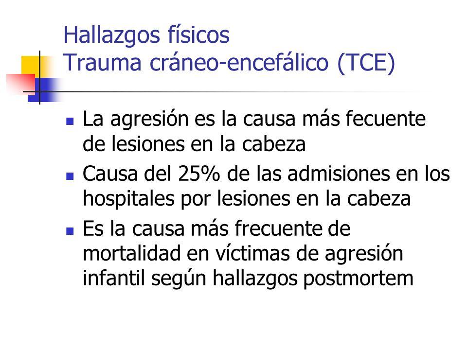 Hallazgos físicos Trauma cráneo-encefálico (TCE)