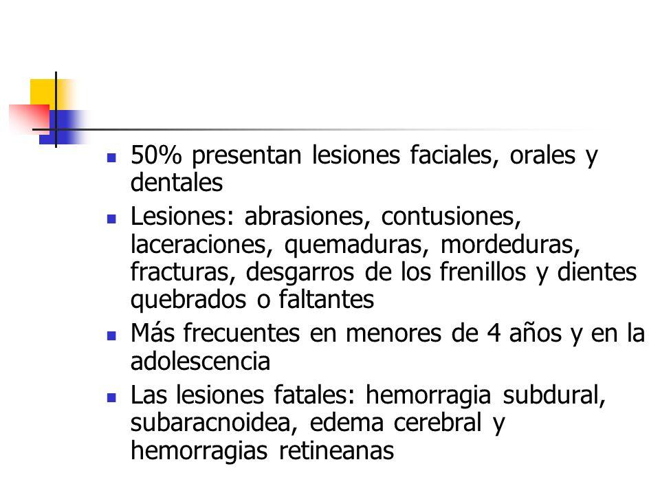 50% presentan lesiones faciales, orales y dentales