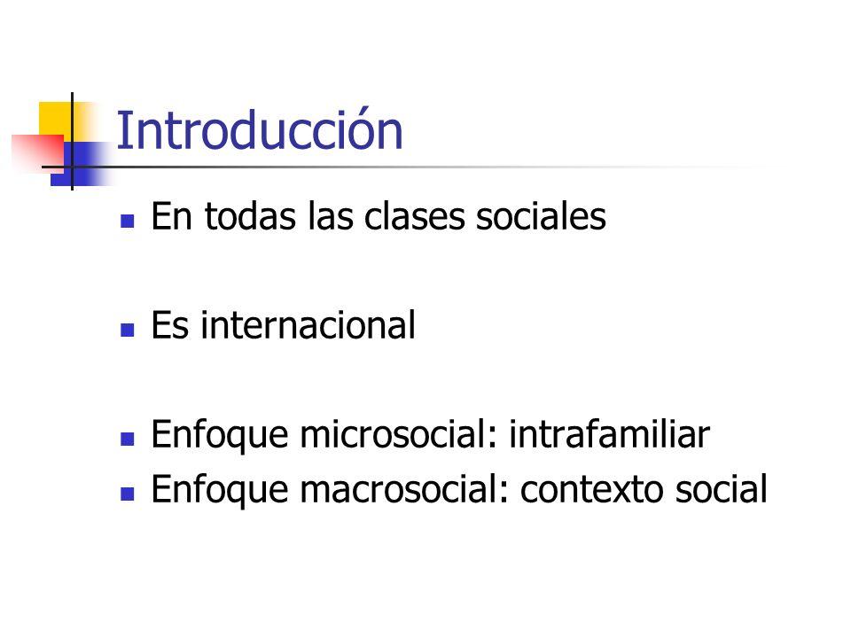 Introducción En todas las clases sociales Es internacional