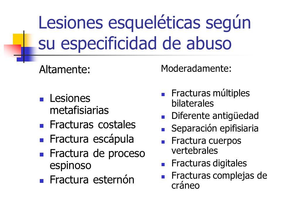 Lesiones esqueléticas según su especificidad de abuso