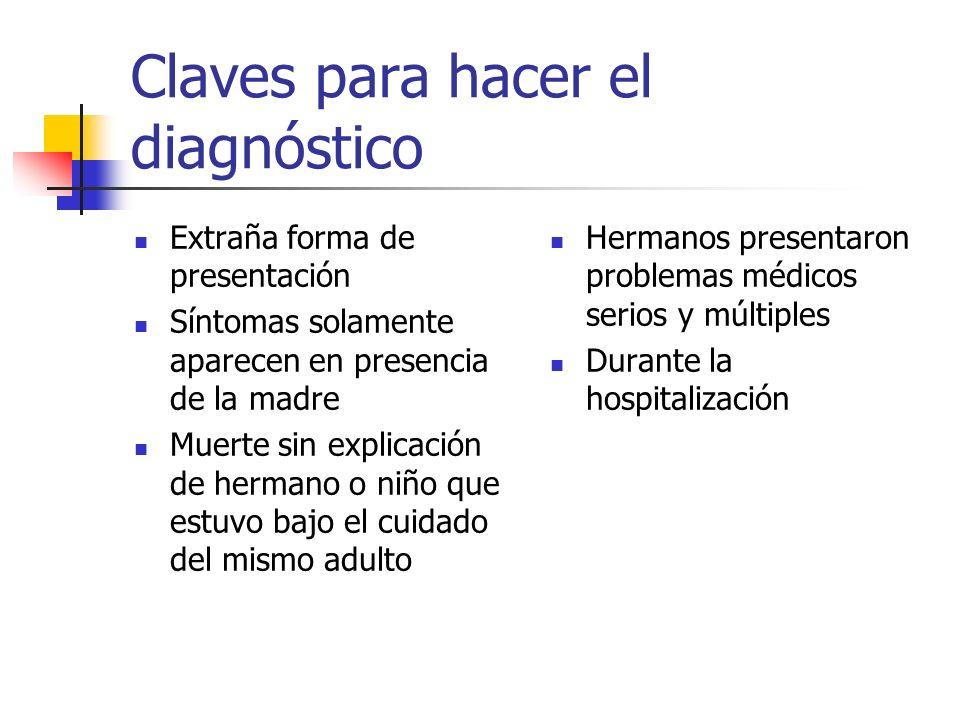 Claves para hacer el diagnóstico