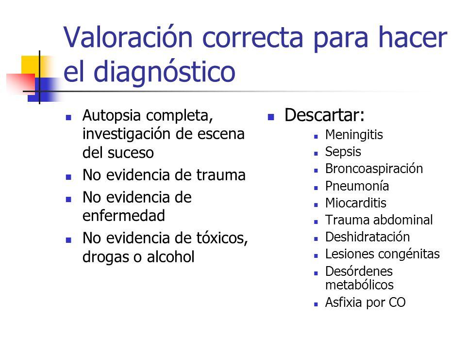 Valoración correcta para hacer el diagnóstico