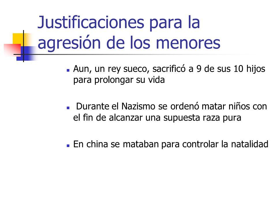 Justificaciones para la agresión de los menores