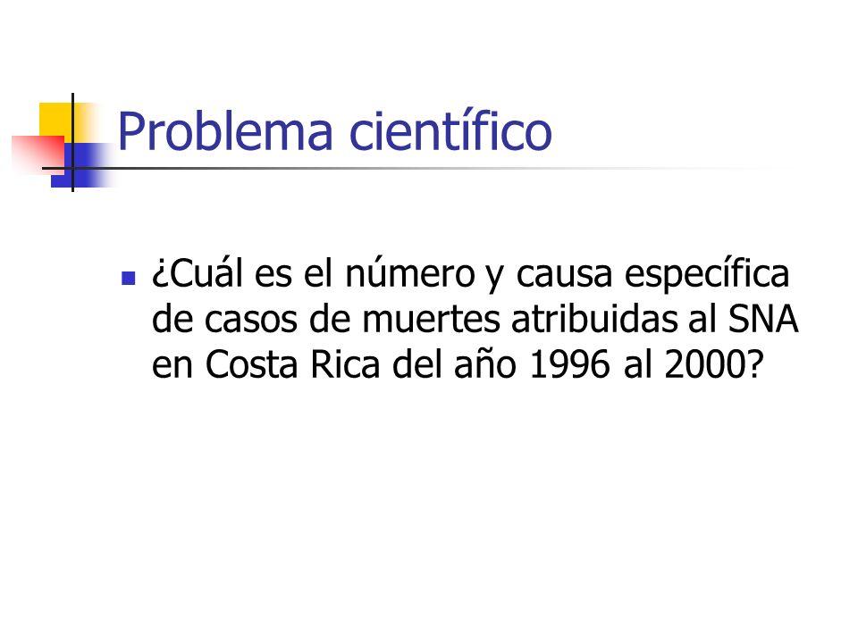 Problema científico ¿Cuál es el número y causa específica de casos de muertes atribuidas al SNA en Costa Rica del año 1996 al 2000