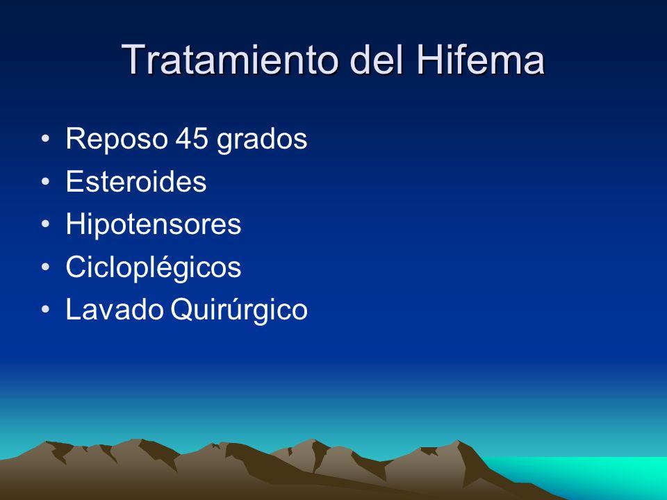 Tratamiento del Hifema