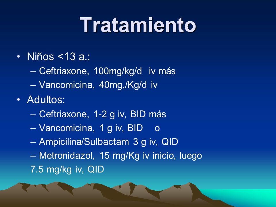 Tratamiento Niños <13 a.: Adultos: Ceftriaxone, 100mg/kg/d iv más