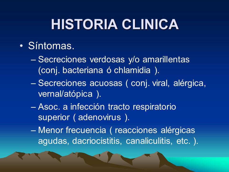 HISTORIA CLINICA Síntomas.