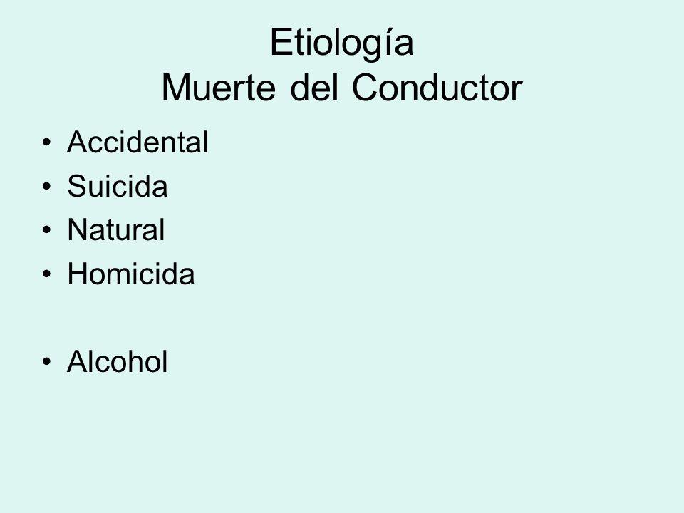 Etiología Muerte del Conductor