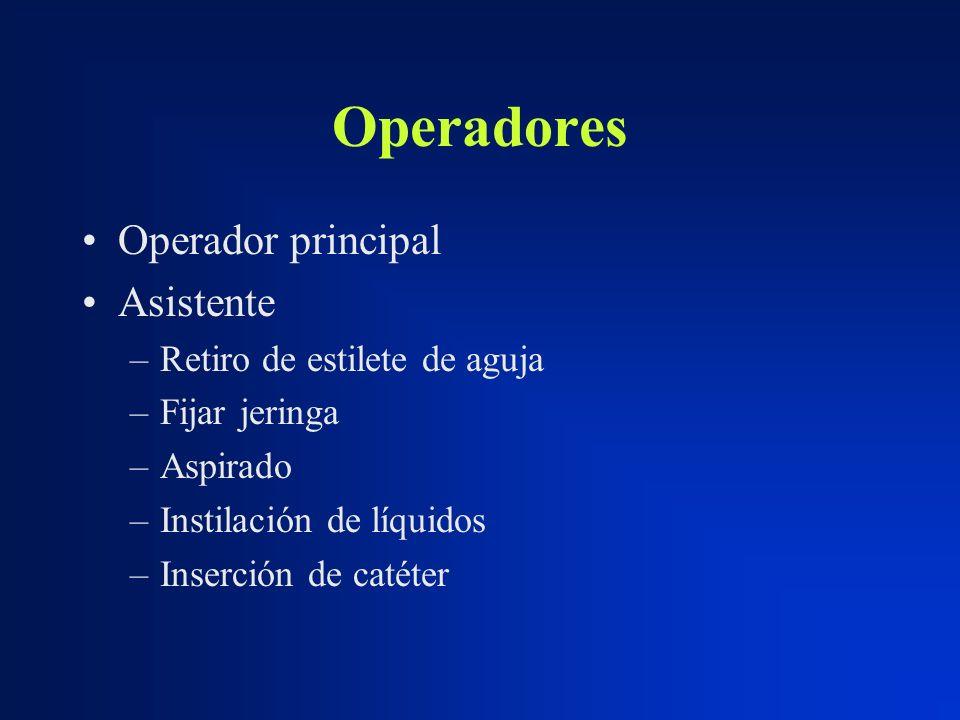 Operadores Operador principal Asistente Retiro de estilete de aguja