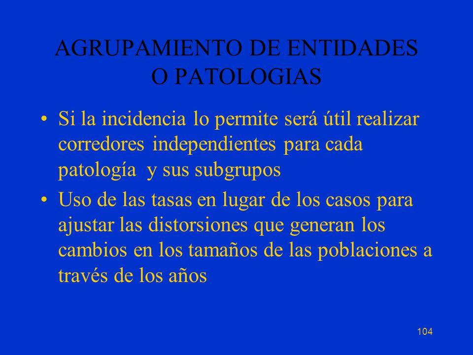 AGRUPAMIENTO DE ENTIDADES O PATOLOGIAS