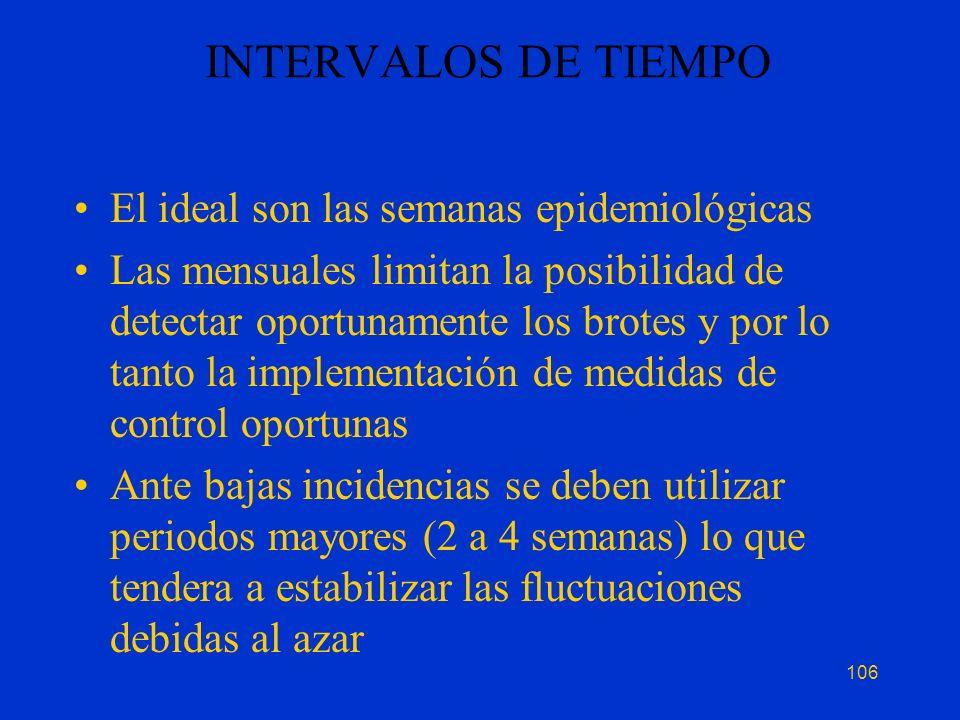 INTERVALOS DE TIEMPO El ideal son las semanas epidemiológicas