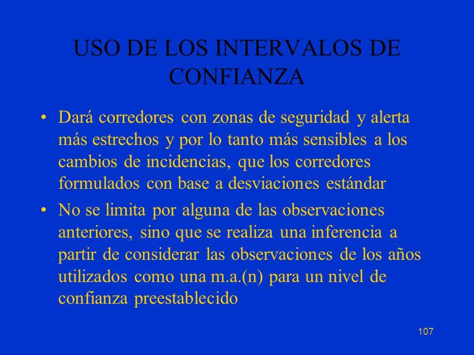 USO DE LOS INTERVALOS DE CONFIANZA
