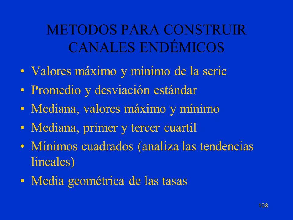 METODOS PARA CONSTRUIR CANALES ENDÉMICOS