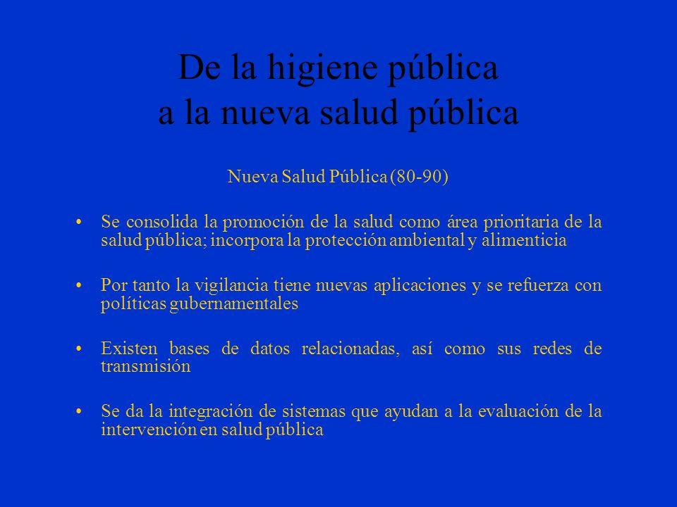De la higiene pública a la nueva salud pública