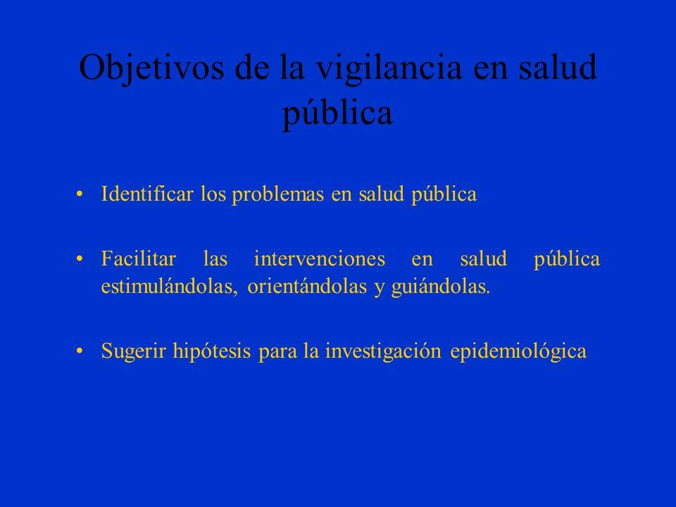 Objetivos de la vigilancia en salud pública