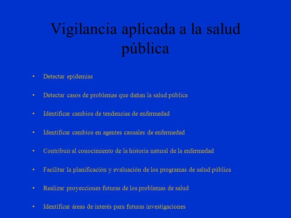 Vigilancia aplicada a la salud pública