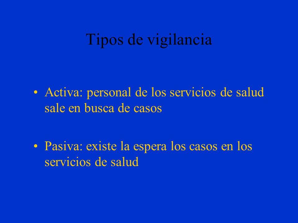 Tipos de vigilancia Activa: personal de los servicios de salud sale en busca de casos.