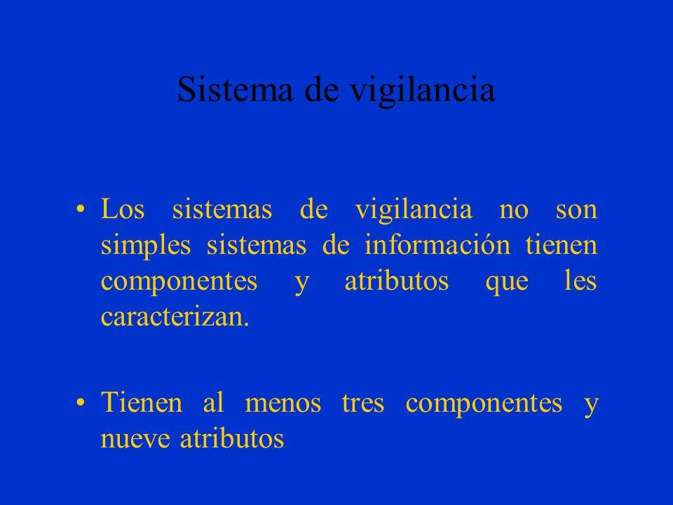 Sistema de vigilancia Los sistemas de vigilancia no son simples sistemas de información tienen componentes y atributos que les caracterizan.
