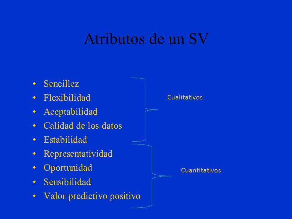 Atributos de un SV Sencillez Flexibilidad Aceptabilidad