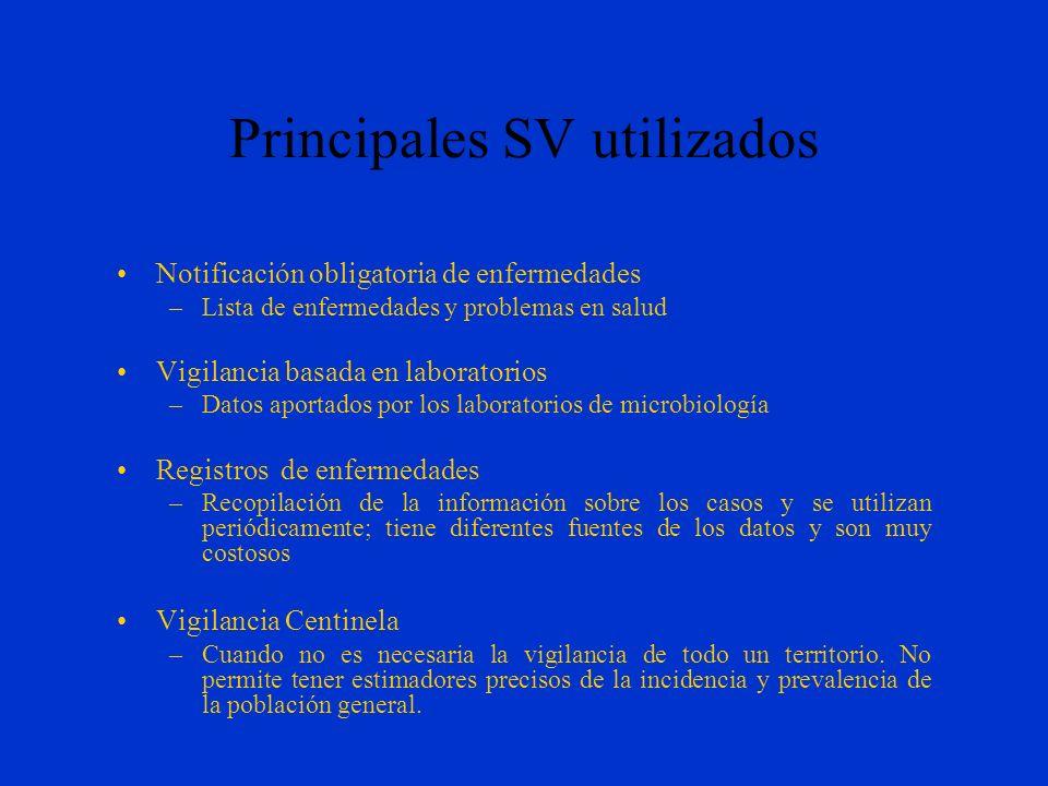 Principales SV utilizados