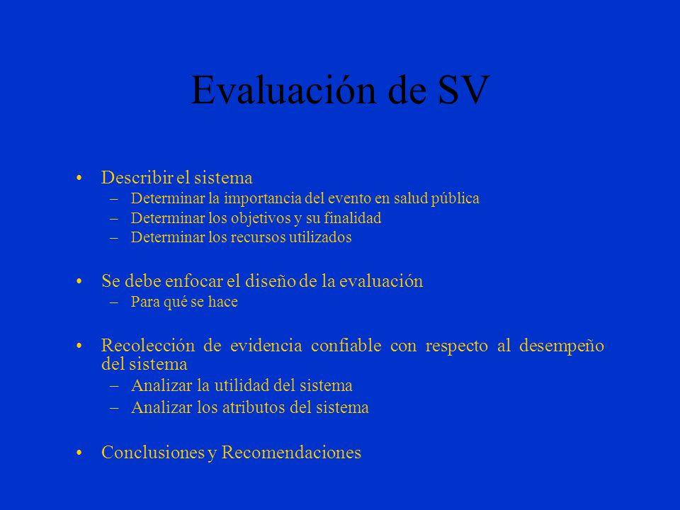 Evaluación de SV Describir el sistema