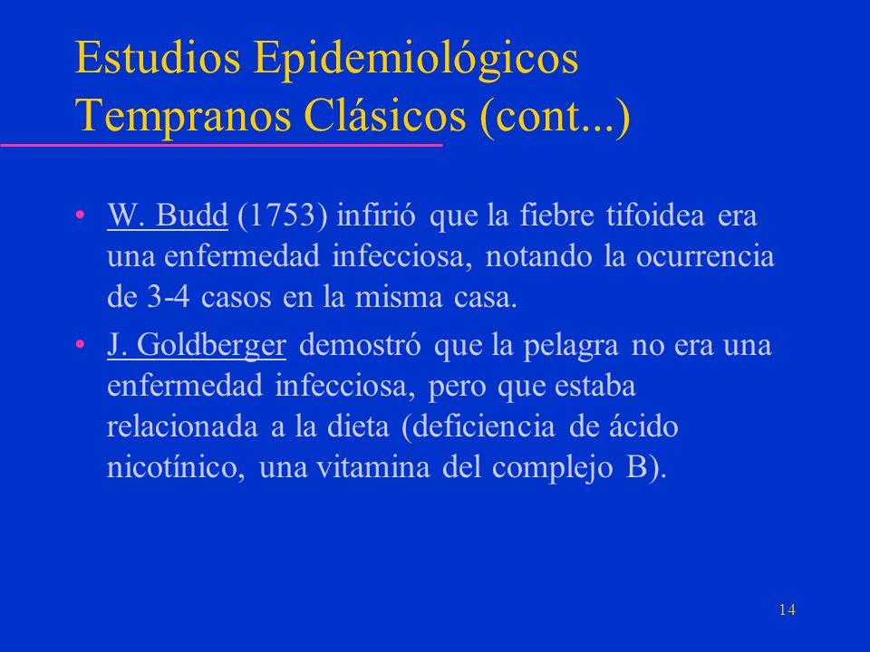 Estudios Epidemiológicos Tempranos Clásicos (cont...)