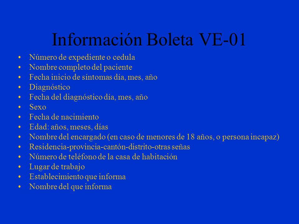 Información Boleta VE-01