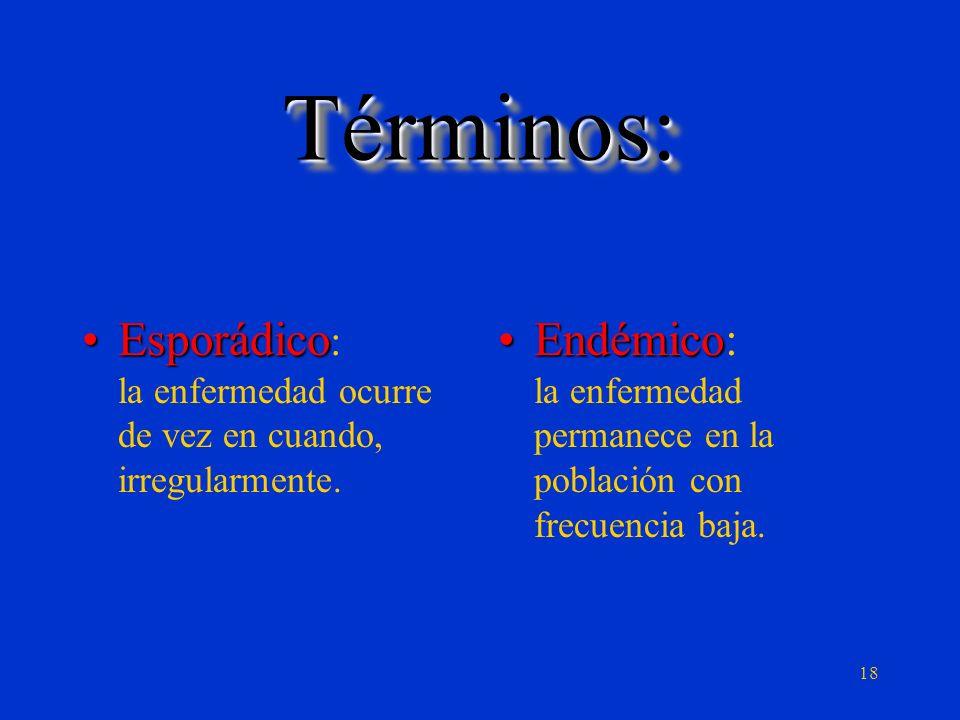 Términos: Esporádico: la enfermedad ocurre de vez en cuando, irregularmente.