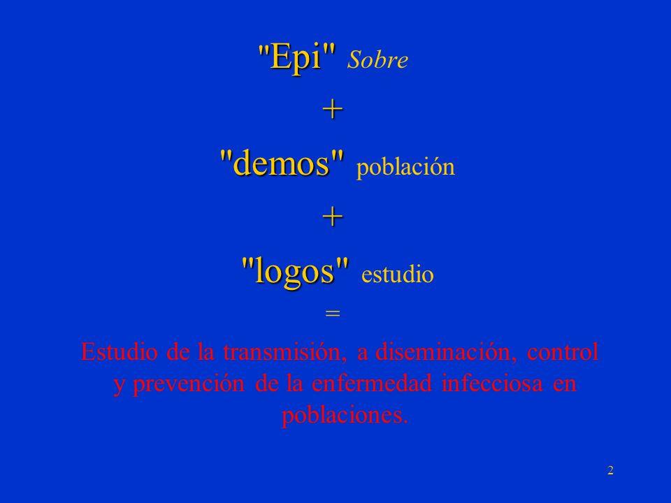 + demos población logos estudio Epi Sobre =