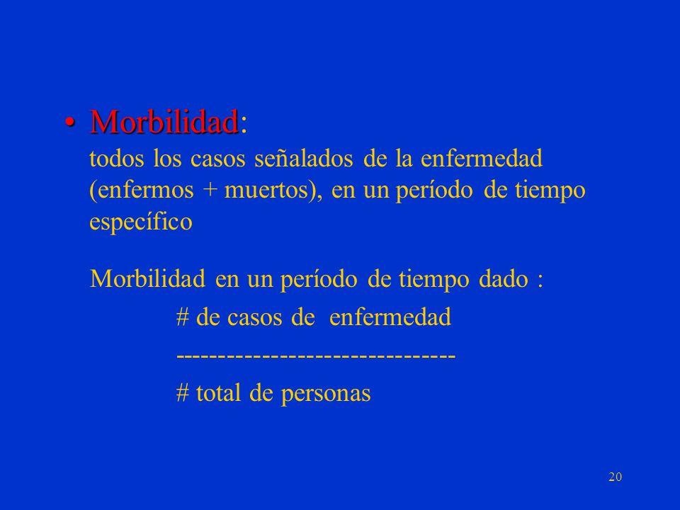 Morbilidad: todos los casos señalados de la enfermedad (enfermos + muertos), en un período de tiempo específico