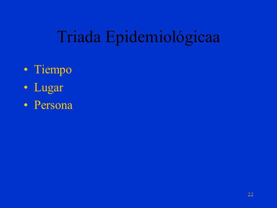 Triada Epidemiológicaa