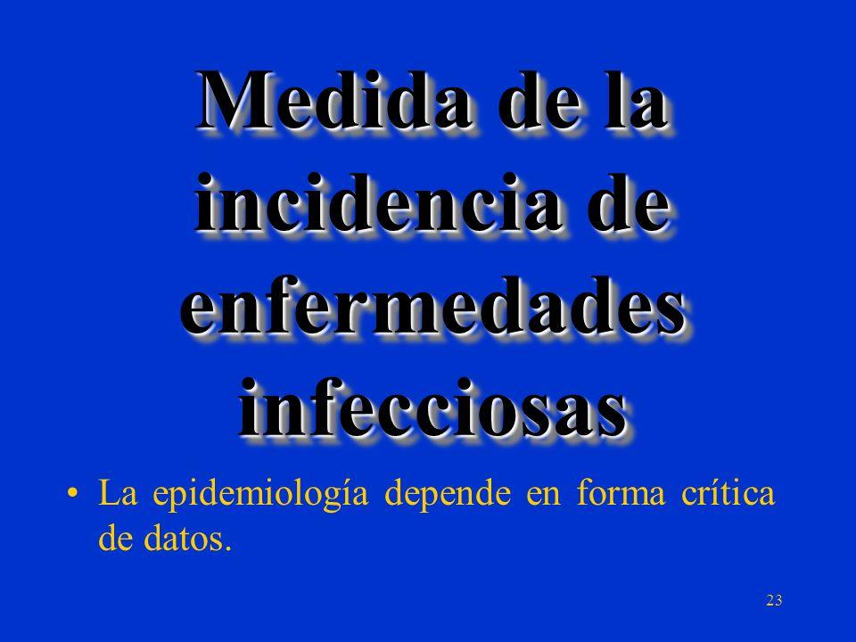 Medida de la incidencia de enfermedades infecciosas