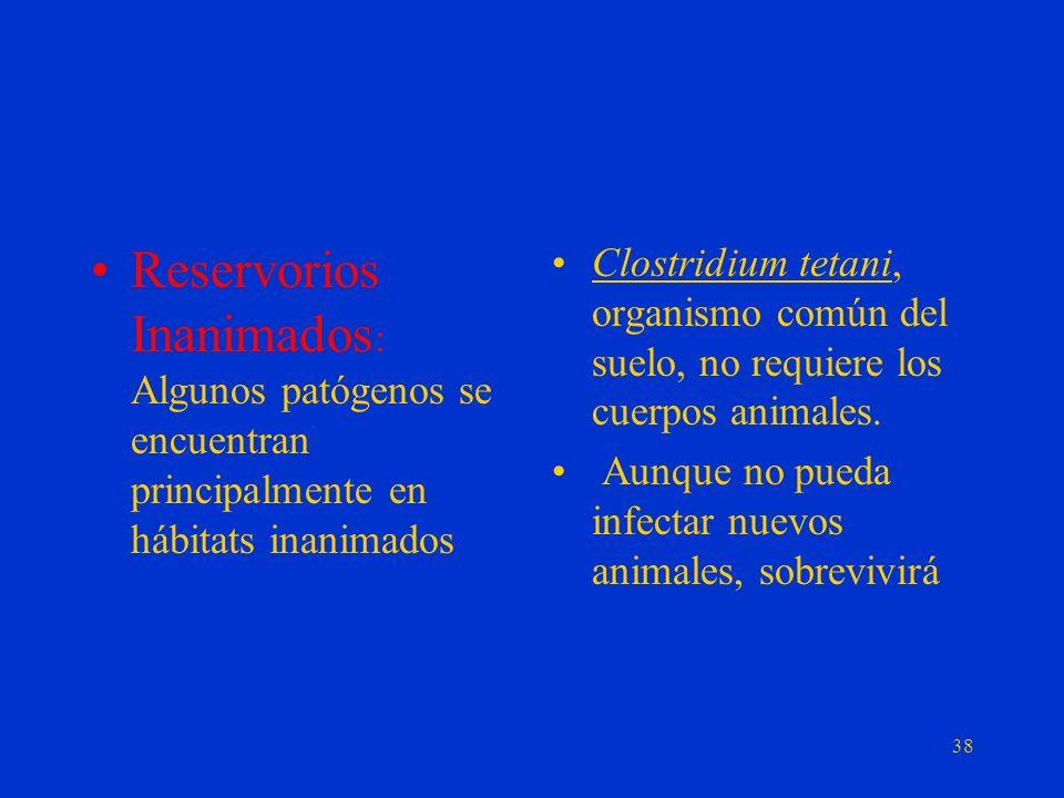 Reservorios Inanimados: Algunos patógenos se encuentran principalmente en hábitats inanimados