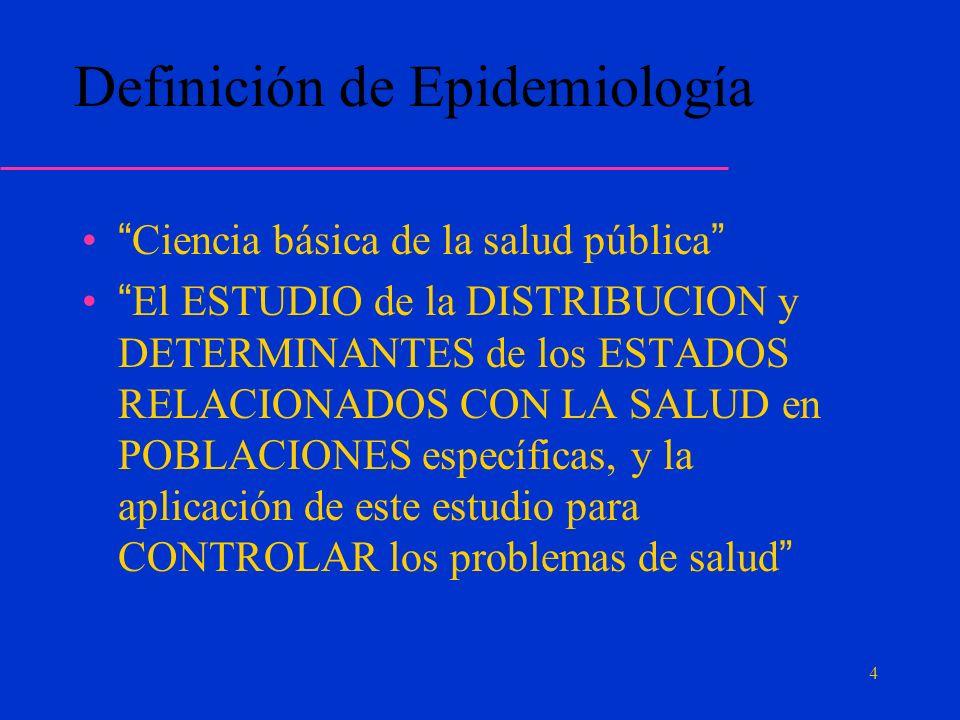 Definición de Epidemiología