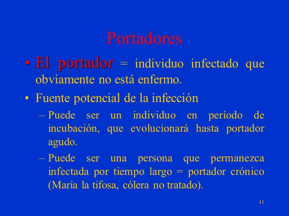 Portadores El portador = individuo infectado que obviamente no está enfermo. Fuente potencial de la infección.