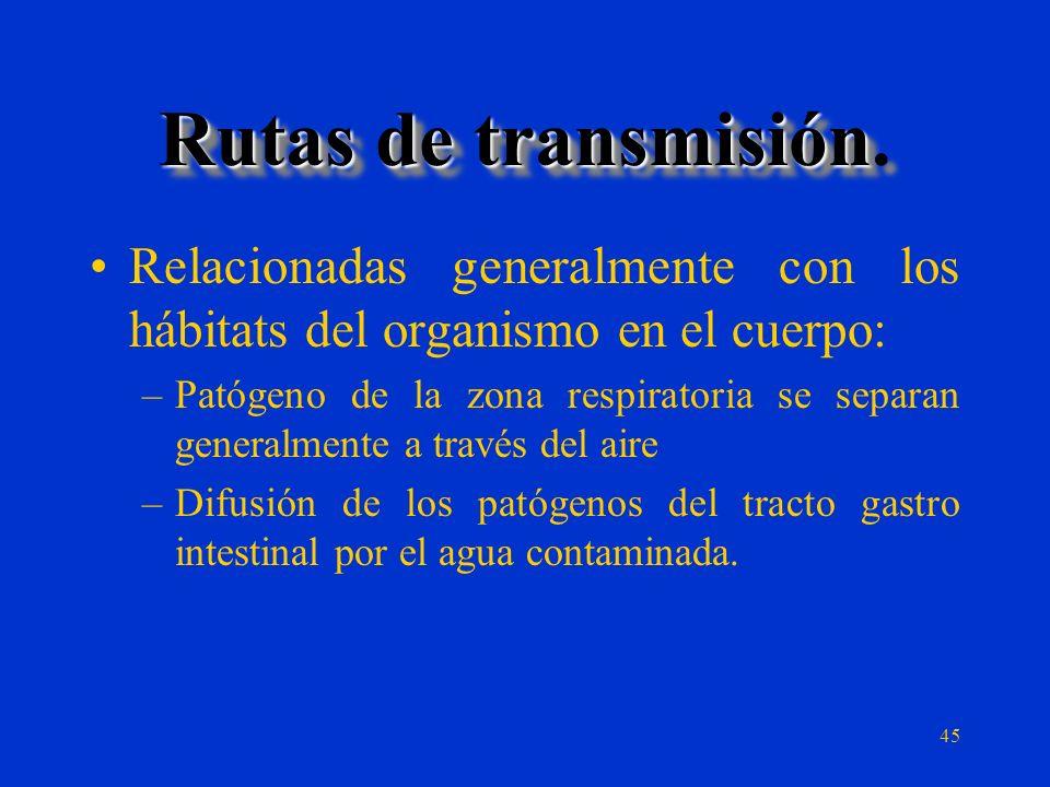 Rutas de transmisión. Relacionadas generalmente con los hábitats del organismo en el cuerpo: