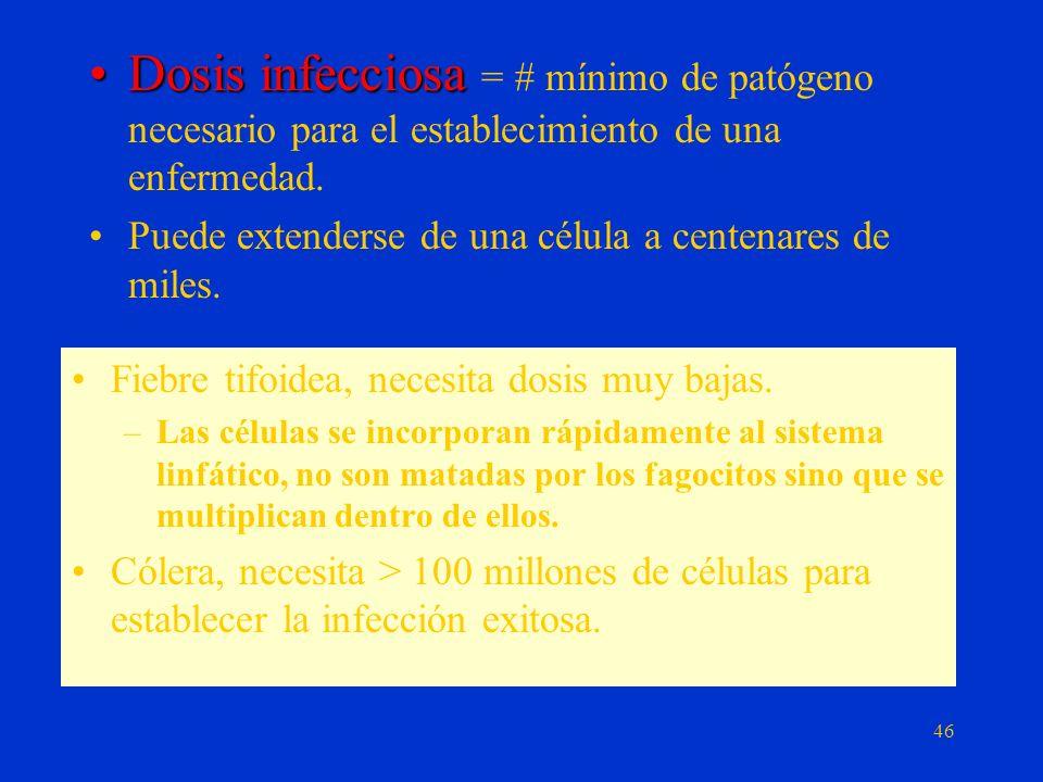 Dosis infecciosa = # mínimo de patógeno necesario para el establecimiento de una enfermedad.