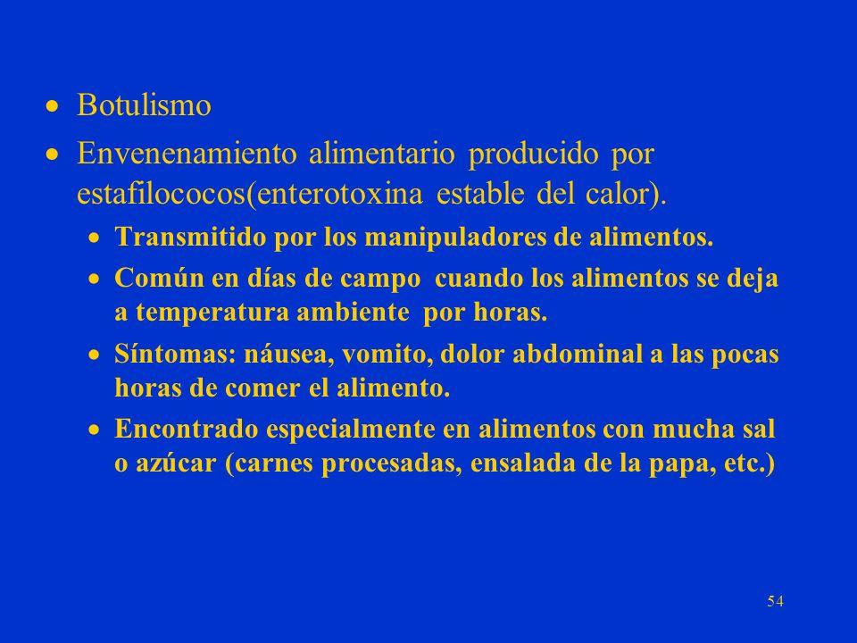 Botulismo Envenenamiento alimentario producido por estafilococos(enterotoxina estable del calor). Transmitido por los manipuladores de alimentos.