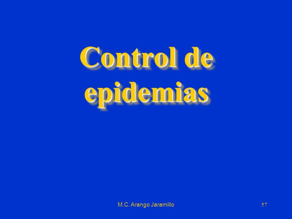 Control de epidemias M.C. Arango Jaramillo