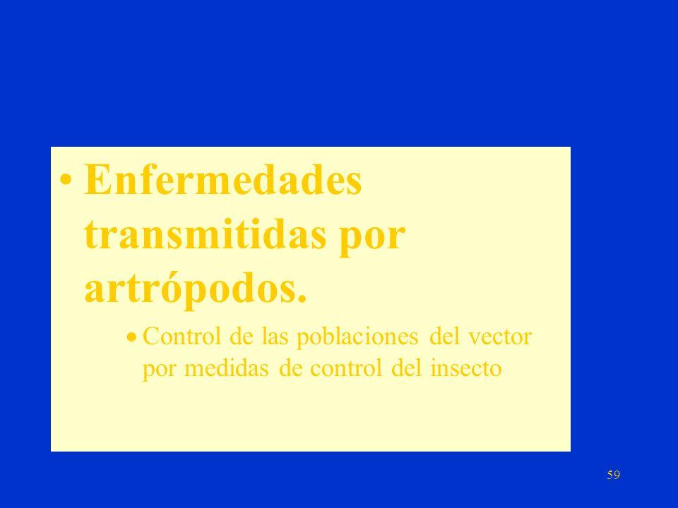 Enfermedades transmitidas por artrópodos.