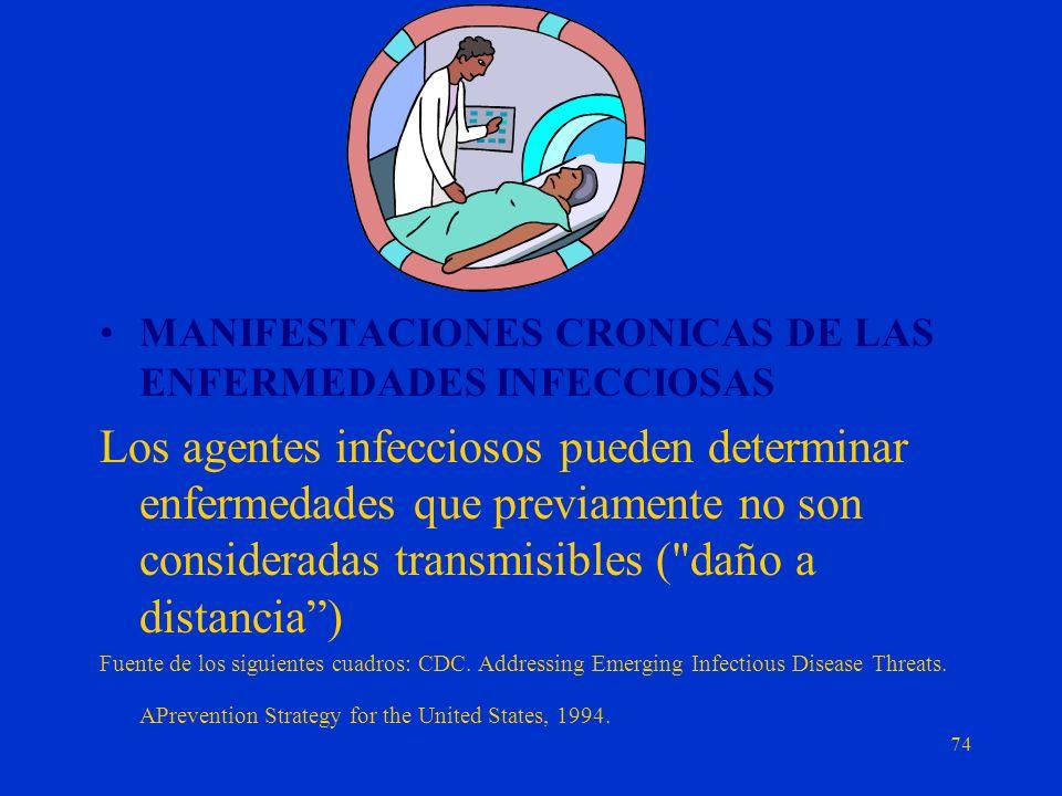 MANIFESTACIONES CRONICAS DE LAS ENFERMEDADES INFECCIOSAS