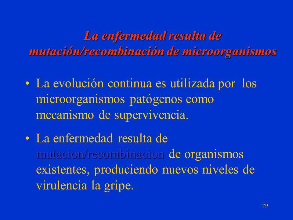 La enfermedad resulta de mutación/recombinación de microorganismos