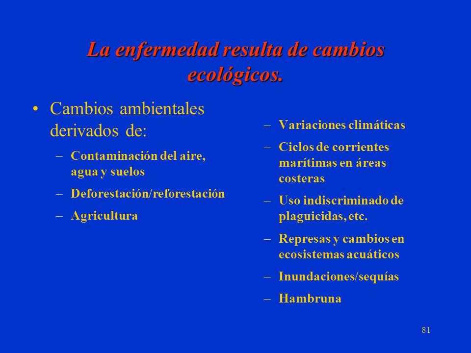 La enfermedad resulta de cambios ecológicos.