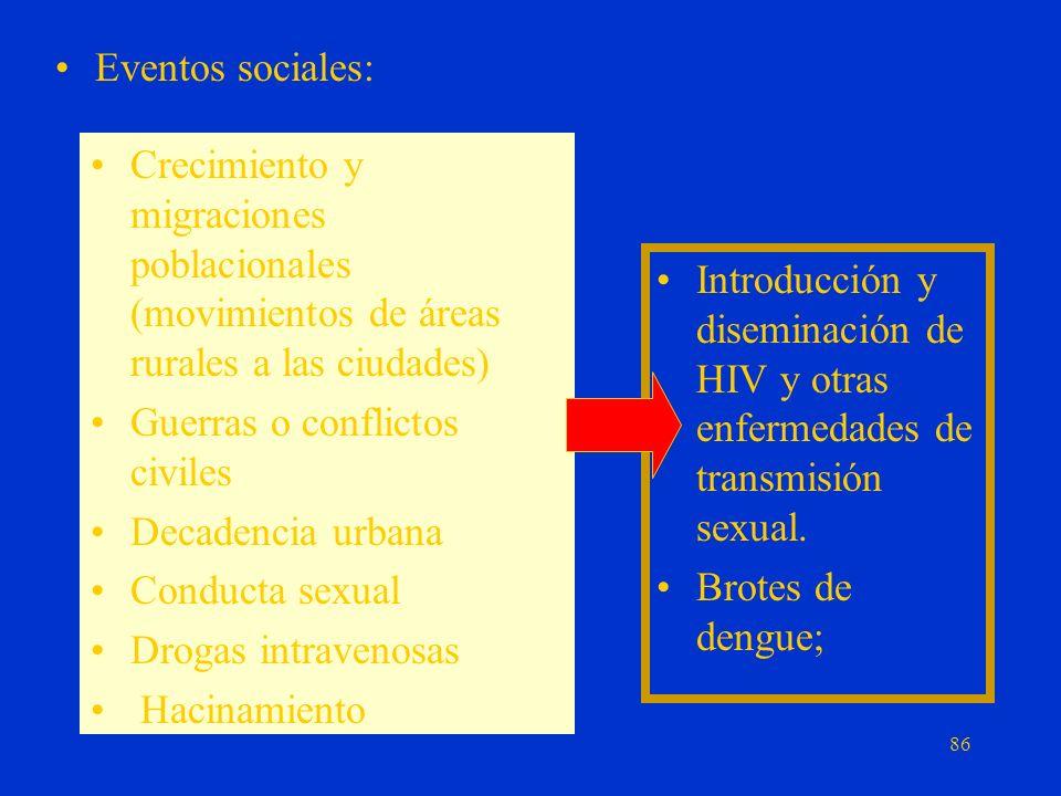 Eventos sociales: Crecimiento y migraciones poblacionales (movimientos de áreas rurales a las ciudades)