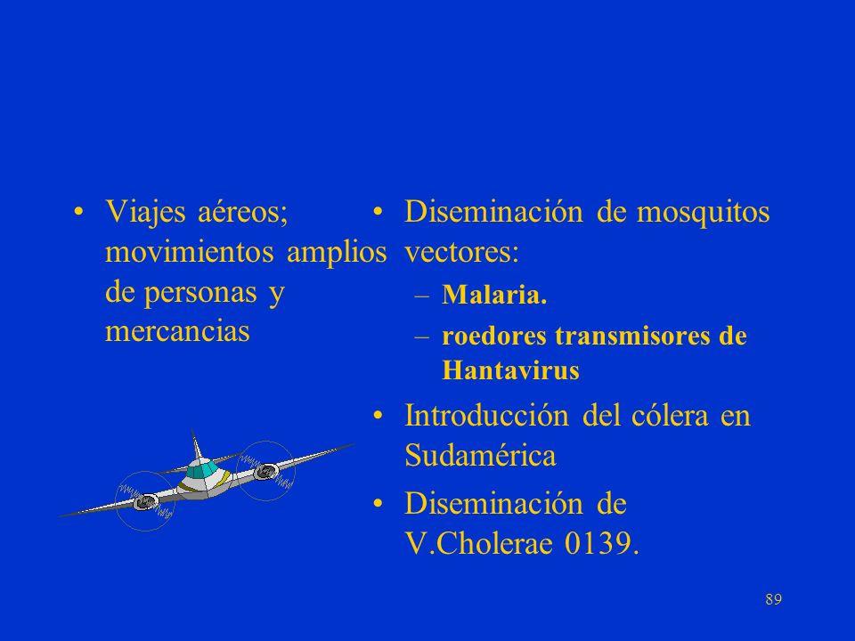 Viajes aéreos; movimientos amplios de personas y mercancias