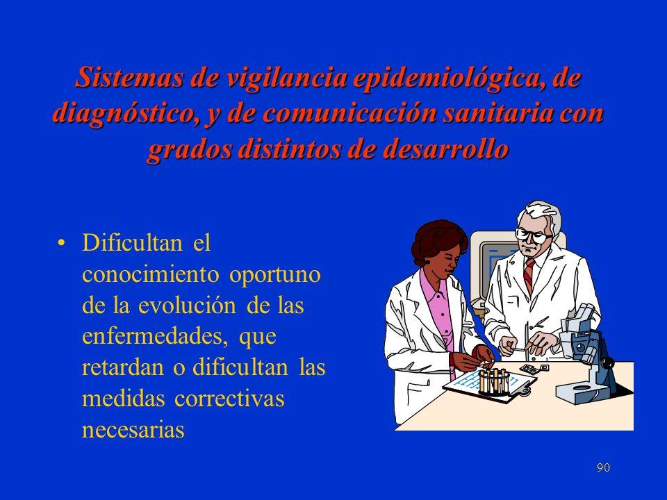 Sistemas de vigilancia epidemiológica, de diagnóstico, y de comunicación sanitaria con grados distintos de desarrollo