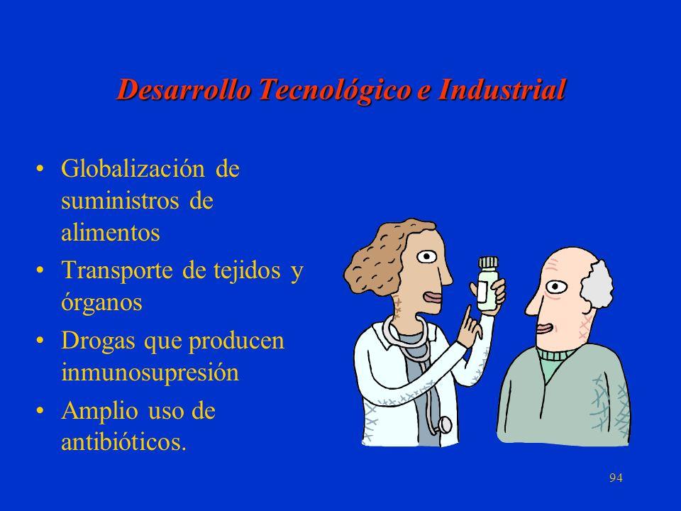 Desarrollo Tecnológico e Industrial